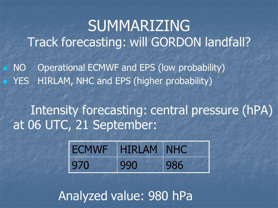 SUMMARIZING Track forecasting: will GORDON landfall.