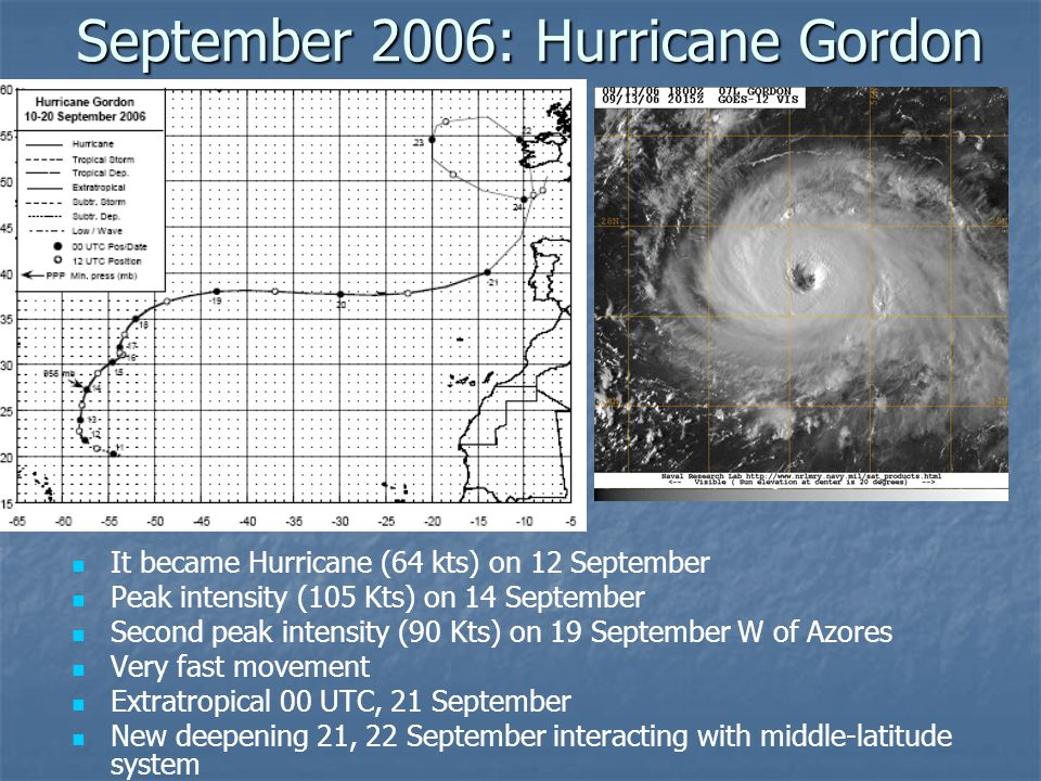 September 2006: Hurricane Gordon It became Hurricane (64 kts) on 12 September Peak intensity (105 Kts) on 14 September Second peak intensity (90 Kts) on 19 September W of Azores Very fast movement Extratropical 00 UTC, 21 September New deepening 21, 22 September interacting with middle-latitude system