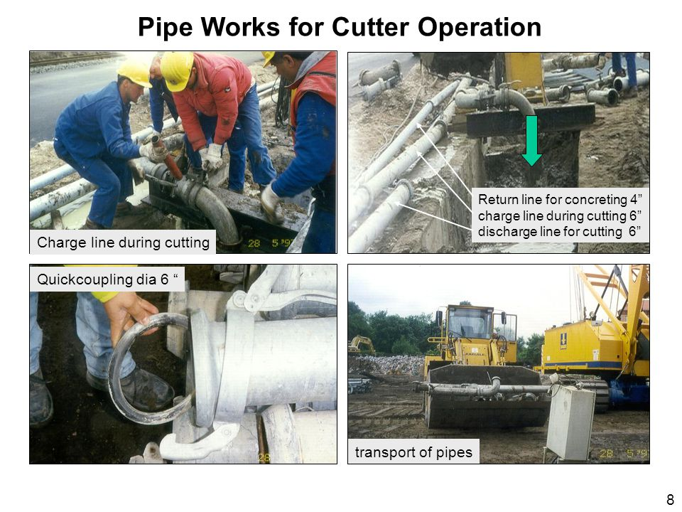 """Pipe Works for Cutter Operation Quickcoupling dia 6 """" Return line for concreting 4"""" charge line during cutting 6"""" discharge line for cutting 6"""" Charge"""