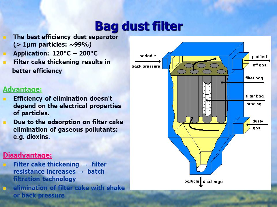 Bag dust filter The best efficiency dust separator (> 1μm particles: ~99%) Application: 120°C – 200°C Filter cake thickening results in better efficie
