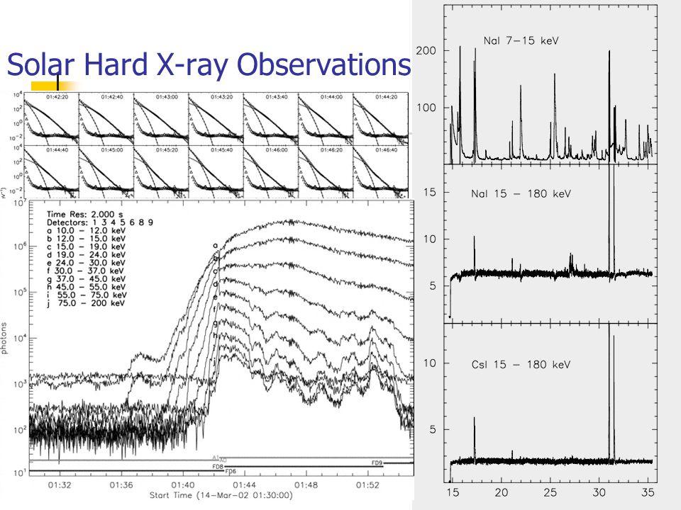Solar Hard X-ray Observations