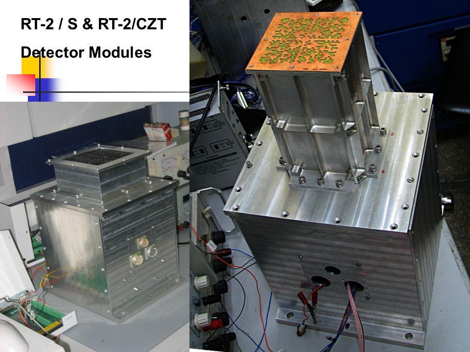 RT-2 / S & RT-2/CZT Detector Modules