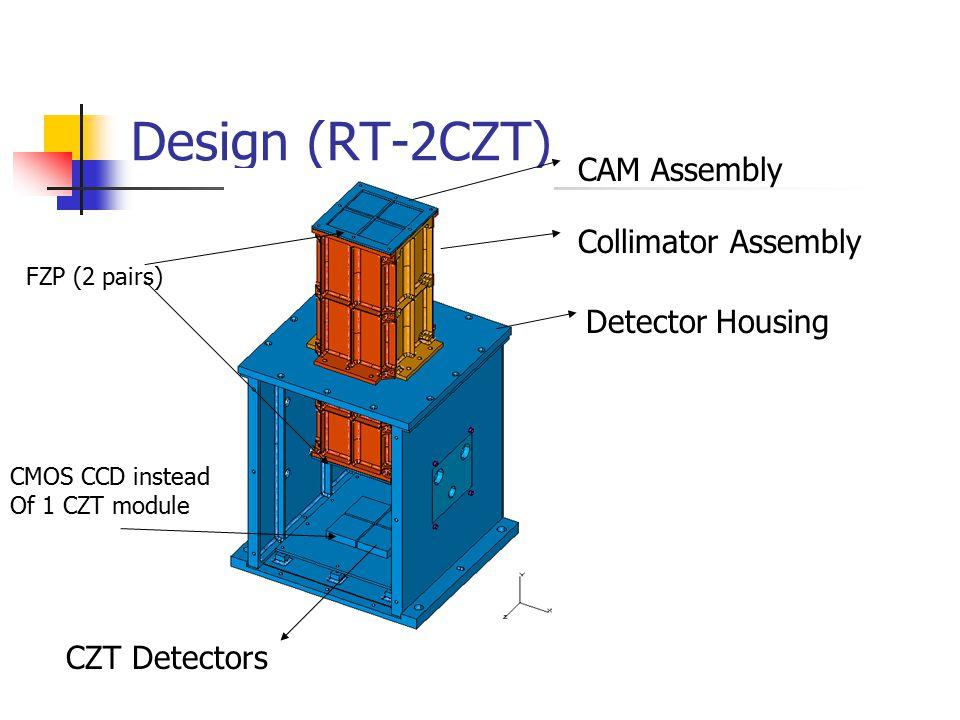 Design (RT-2CZT) CAM Assembly Collimator Assembly Detector Housing CZT Detectors FZP (2 pairs) CMOS CCD instead Of 1 CZT module