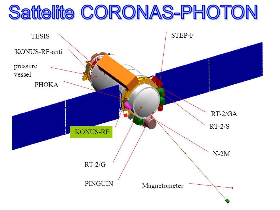 RT-2/G RT-2/S RT-2/GA PINGUIN KONUS-RF PHOKA TESIS STEP-F Magnetometer pressure vessel N-2M KONUS-RF-anti