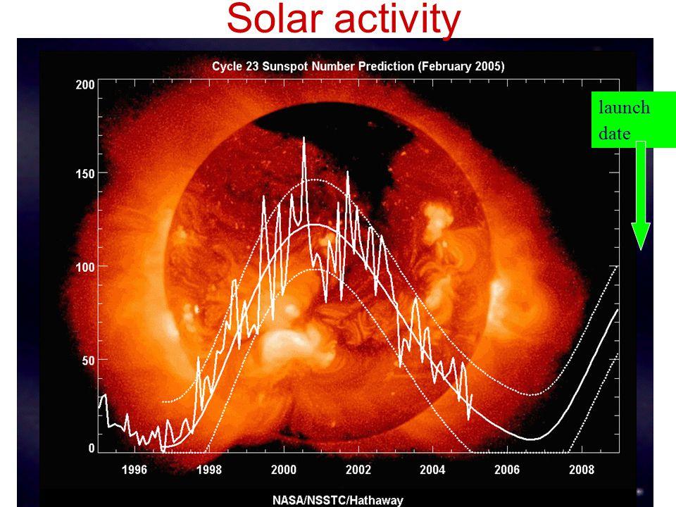 launch date Solar activity