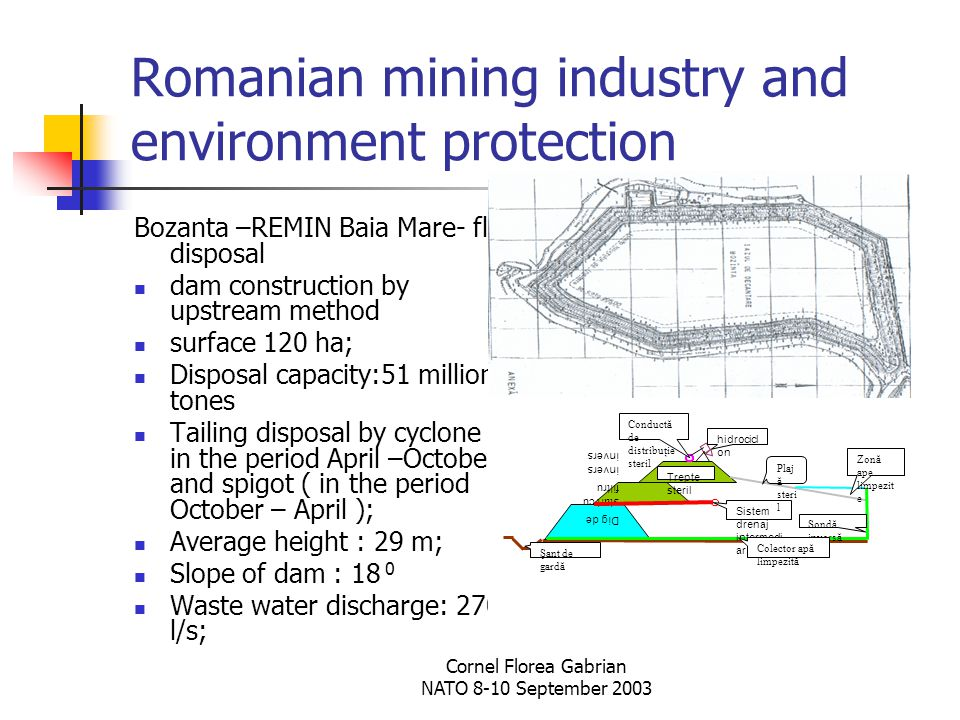 Cornel Florea Gabrian NATO 8-10 September 2003 Romanian mining industry and environment protection Bozanta –REMIN Baia Mare- flat disposal dam construction by upstream method surface 120 ha; Disposal capacity:51 million tones Tailing disposal by cyclone ( in the period April –October ) and spigot ( in the period October – April ); Average height : 29 m; Slope of dam : 18 0 Waste water discharge: 270 l/s; Dig de start cu filtru invers invers Trepte steril Zonă ape limpezit e Sondă inversă Sistem drenaj intermedi ar hidrocicl on Plaj ă steri l Şant de gardă Conductă de distribuţie steril Colector apă limpezită