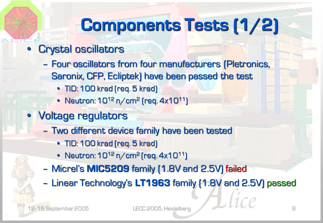 12- 16 September 2005LECC 2005, Heidelberg8 Components Tests (1/2) Crystal oscillators Crystal oscillators – Four oscillators from four manufacturers (Pletronics, Saronix, CFP, Ecliptek) have been passed the test TID: 100 krad (req.