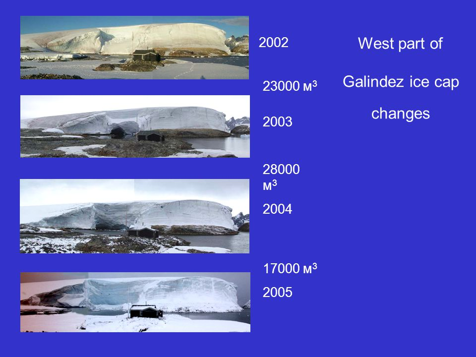 West part of Galindez ice cap changes 2002 2003 2004 2005 23000 м 3 28000 м 3 17000 м 3