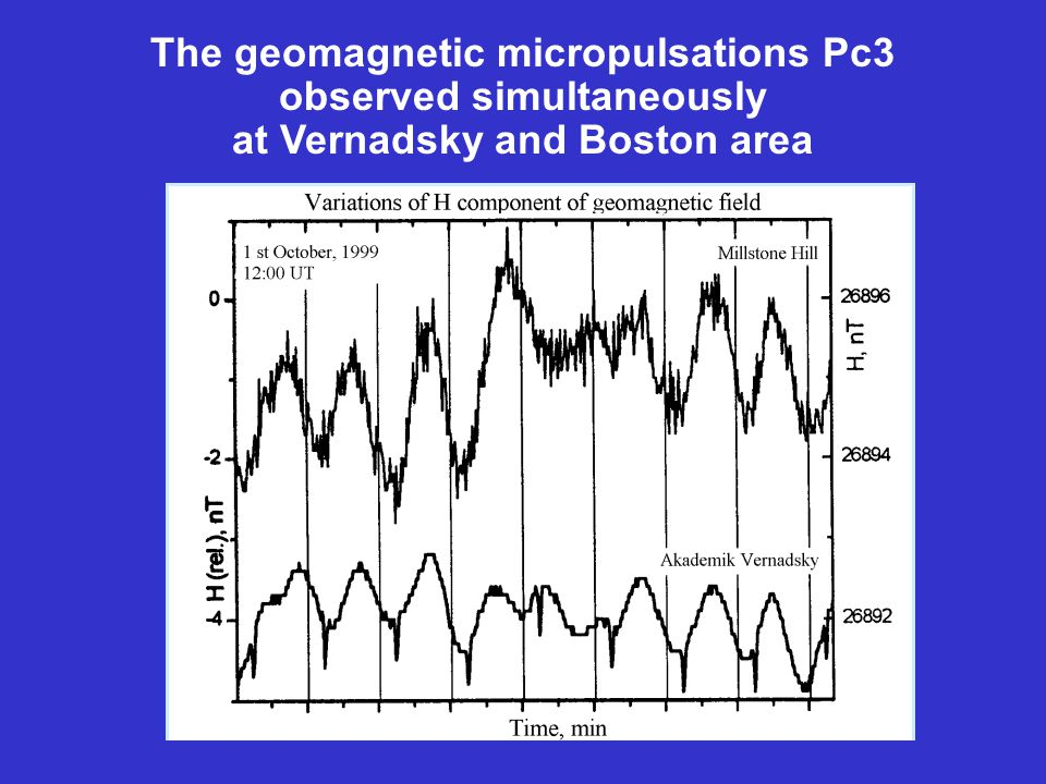 The geomagnetic micropulsations Pc3 observed simultaneously at Vernadsky and Boston area