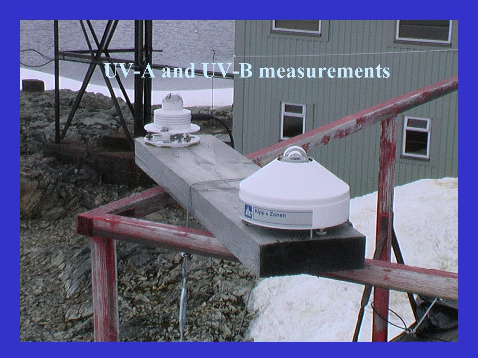 UV-A and UV-B measurements