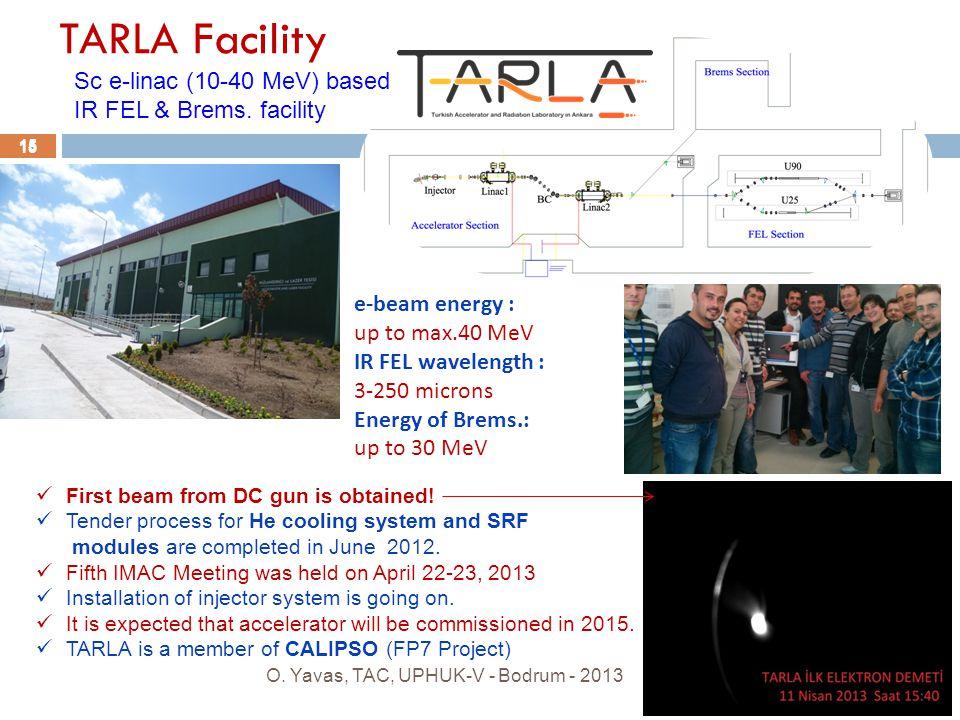 15 TARLA Facility Sc e-linac (10-40 MeV) based IR FEL & Brems.