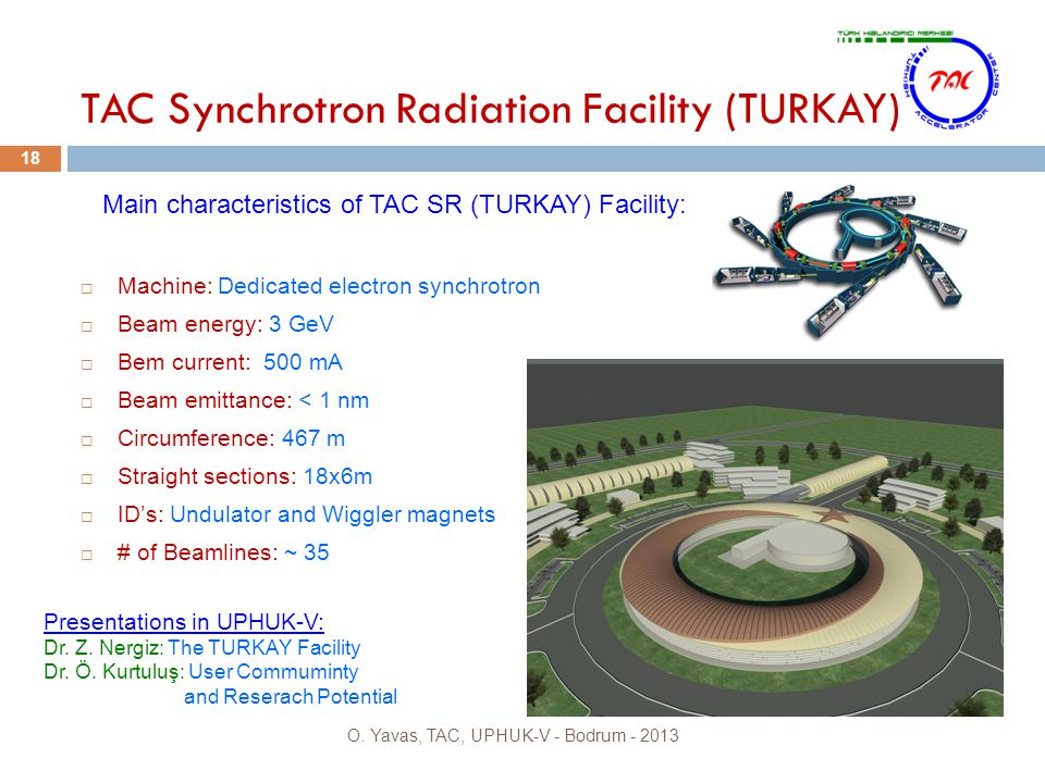 TAC Synchrotron Radiation Facility (TURKAY) 18 Main characteristics of TAC SR (TURKAY) Facility:  Machine: Dedicated electron synchrotron  Beam energy: 3 GeV  Bem current: 500 mA  Beam emittance: < 1 nm  Circumference: 467 m  Straight sections: 18x6m  ID's: Undulator and Wiggler magnets  # of Beamlines: ~ 35 O.