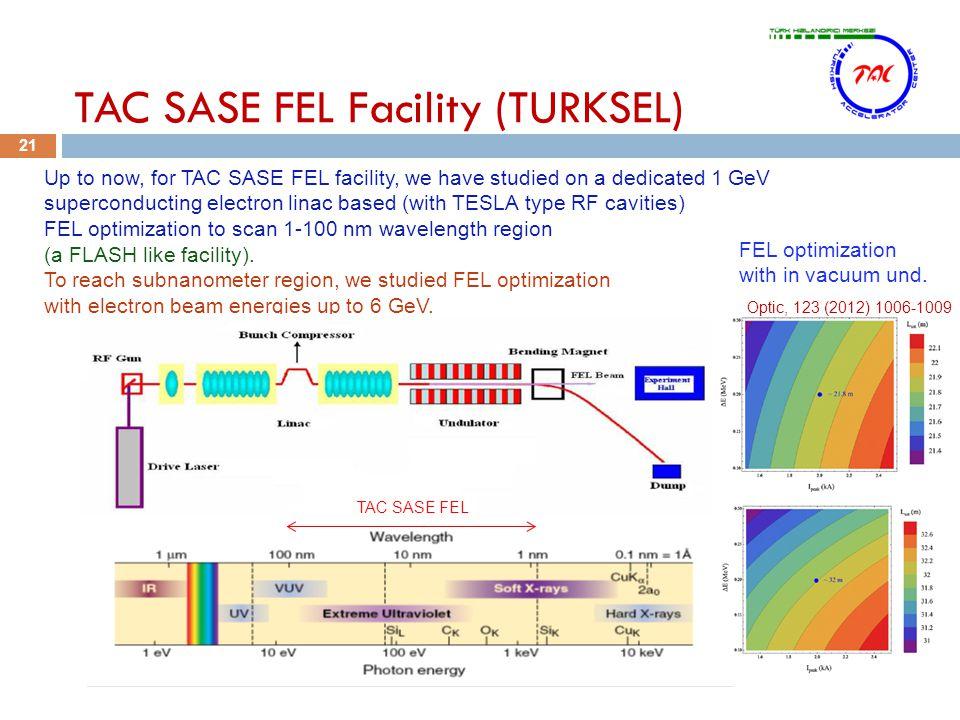 TAC SASE FEL Facility (TURKSEL) 21 O.
