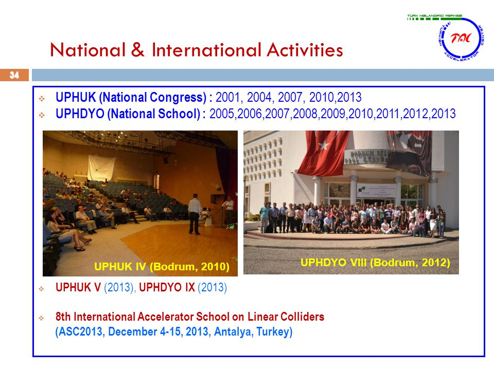  UPHUK (National Congress) : 2001, 2004, 2007, 2010,2013  UPHDYO (National School) : 2005,2006,2007,2008,2009,2010,2011,2012,2013  UPHUK V (2013), UPHDYO IX (2013)  8th International Accelerator School on Linear Colliders (ASC2013, December 4-15, 2013, Antalya, Turkey) 34 National & International Activities UPHUK IV (Bodrum, 2010) UPHDYO VIII (Bodrum, 2012) 34