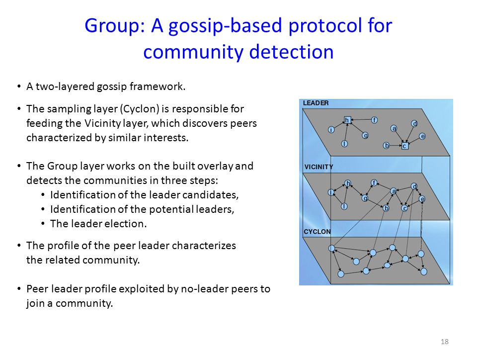 Group: A gossip-based protocol for community detection A two-layered gossip framework.