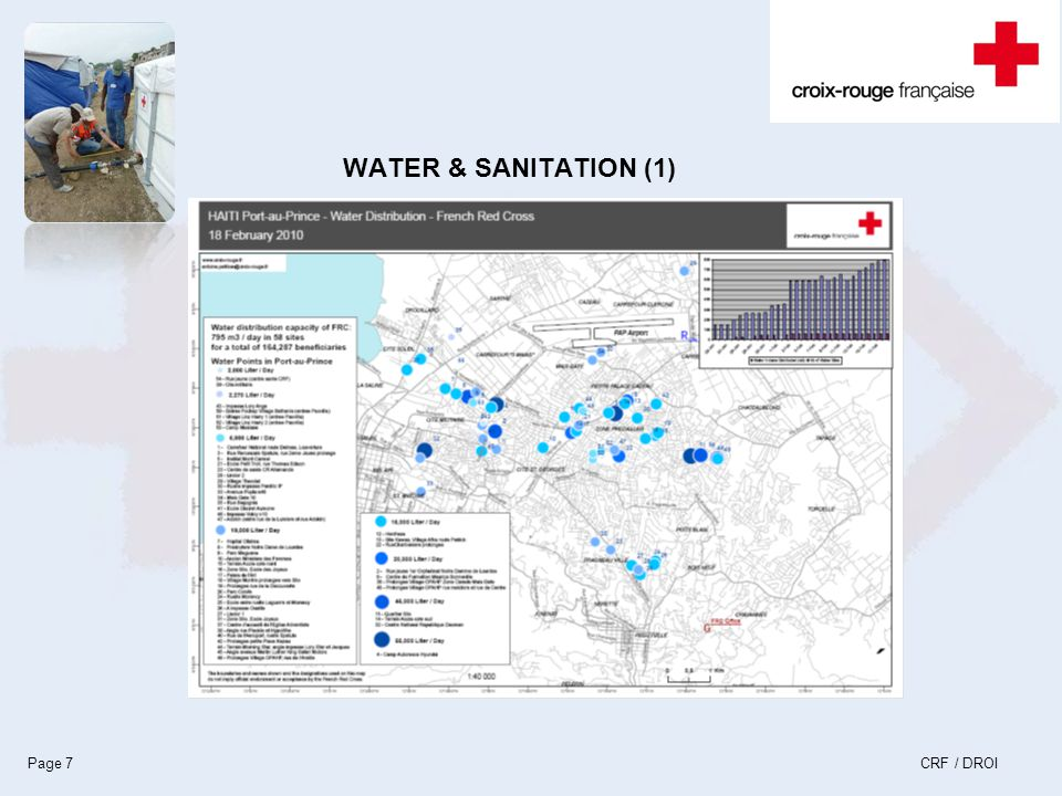 CRF / DROIPage 7 WATER & SANITATION (1)