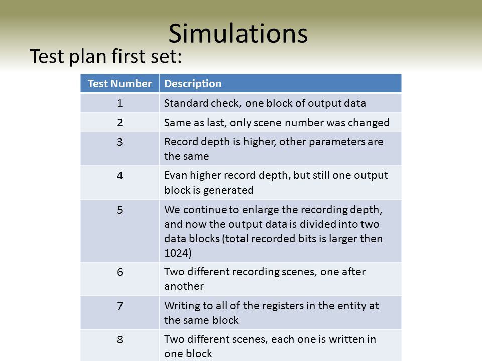 Simulations Test plan first set: DescriptionTest Number Standard check, one block of output data1 Same as last, only scene number was changed2 Record depth is higher, other parameters are the same 3 Evan higher record depth, but still one output block is generated 4 We continue to enlarge the recording depth, and now the output data is divided into two data blocks (total recorded bits is larger then 1024) 5 Two different recording scenes, one after another 6 Writing to all of the registers in the entity at the same block 7 Two different scenes, each one is written in one block 8