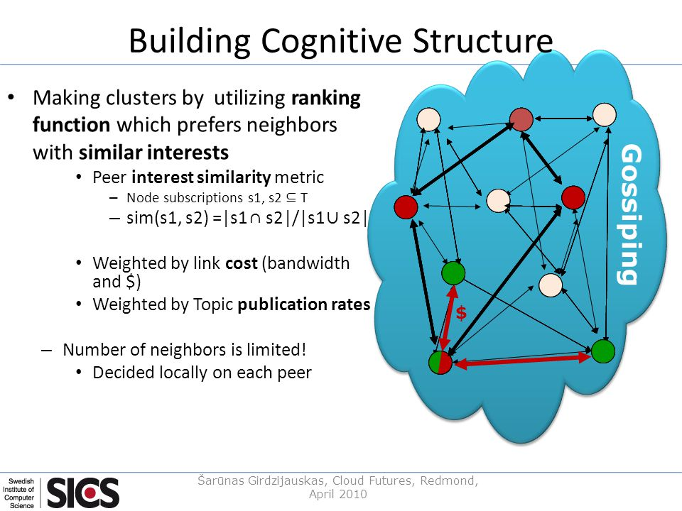 Gossiping Building Cognitive Structure Šarūnas Girdzijauskas, Cloud Futures, Redmond, April 2010 $ Making clusters by utilizing ranking function which