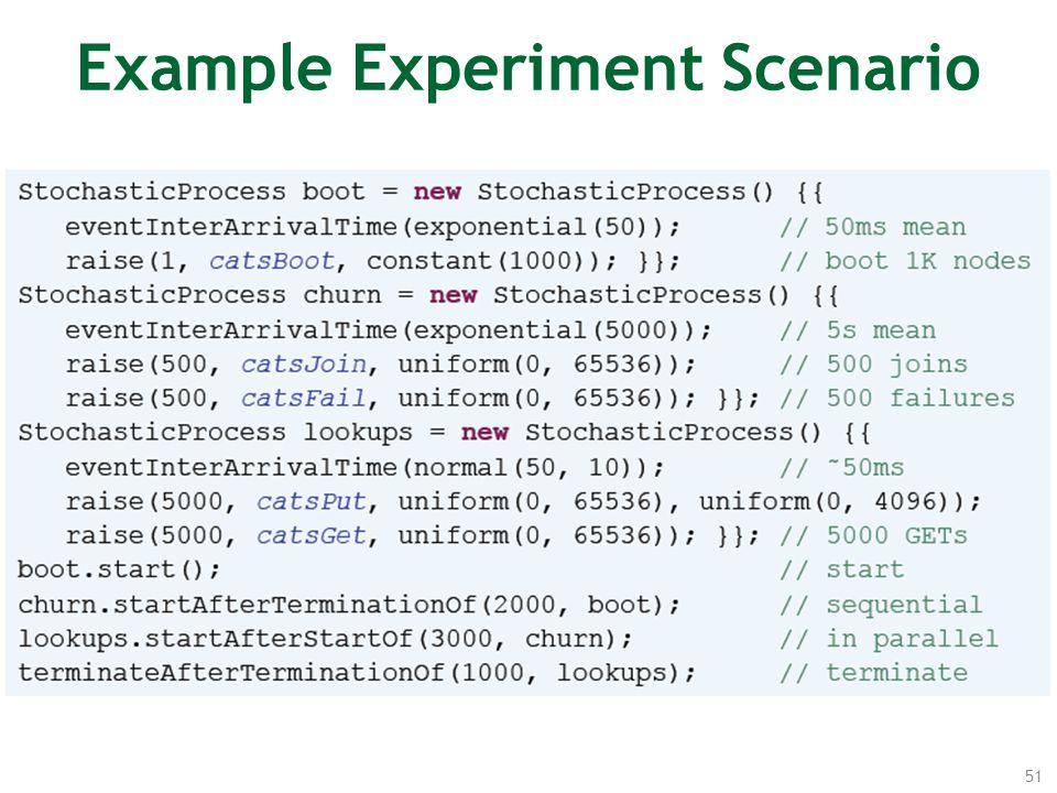 Example Experiment Scenario 51