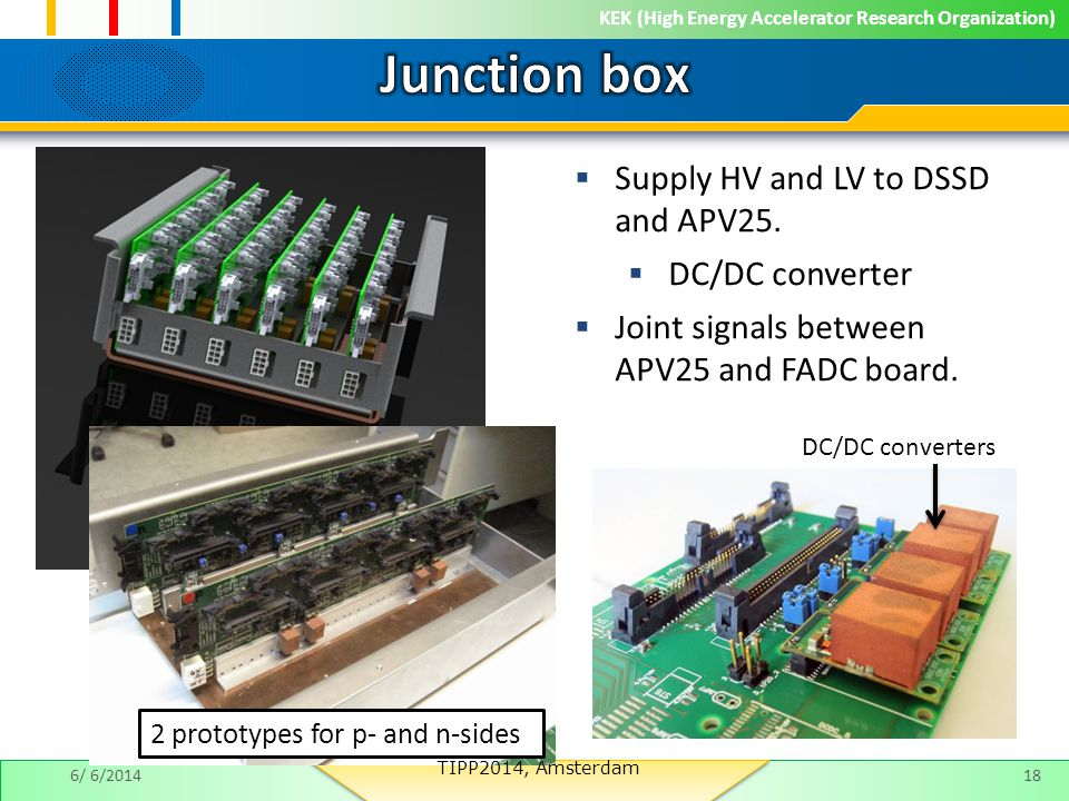 KEK (High Energy Accelerator Research Organization)  Supply HV and LV to DSSD and APV25.