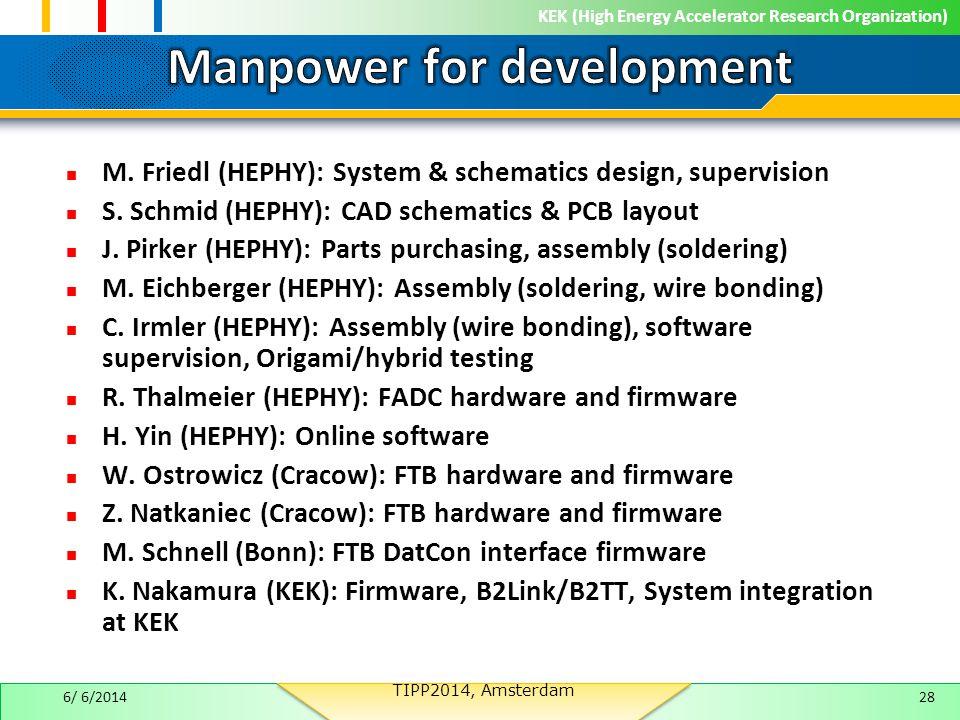 KEK (High Energy Accelerator Research Organization) M.