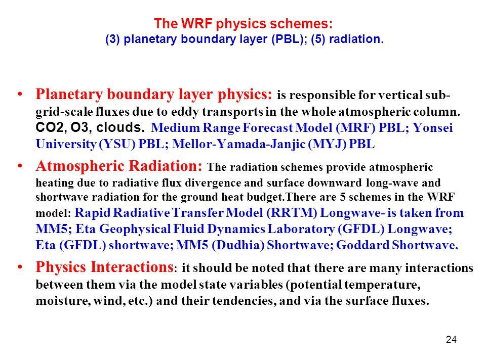 The WRF physics schemes: (3) planetary boundary layer (PBL); (5) radiation.