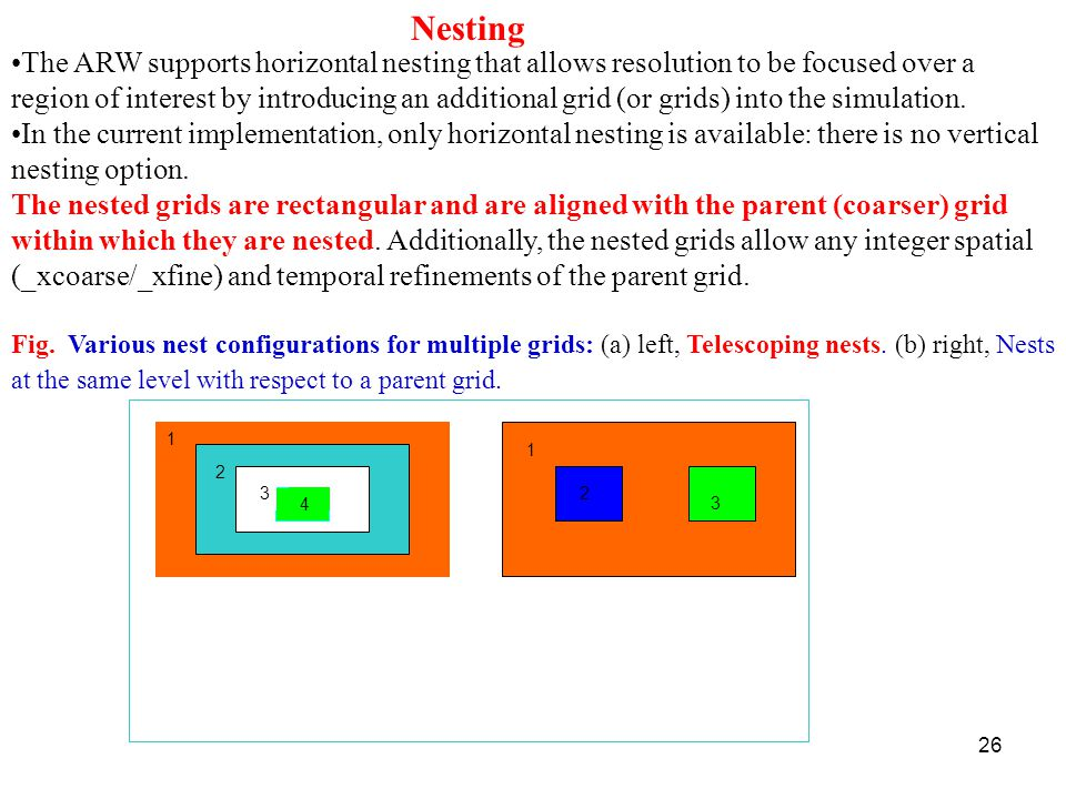 1 2 4 3 1 2 3 The ARW supports horizontal nesting that allows resolution to be focused over a region of interest by introducing an additional grid (or grids) into the simulation.