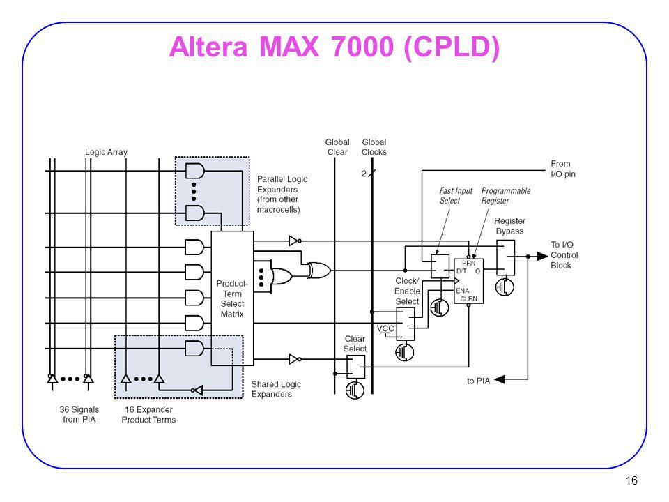 16 Altera MAX 7000 (CPLD)