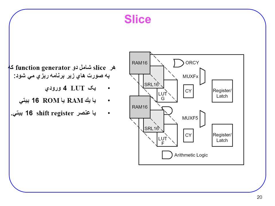 20 Slice هر slice شامل دو function generator که به صورت هاي زير برنامه ريزي مي شود : يک LUT 4 ورودي يا يك RAM يا ROM 16 بيتي يا عنصر shift register 16 بيتي.