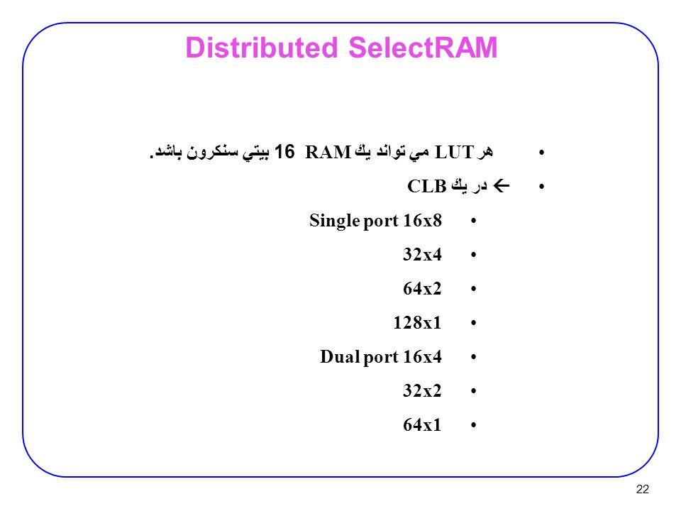 22 Distributed SelectRAM هر LUT مي تواند يك RAM 16 بيتي سنكرون باشد.