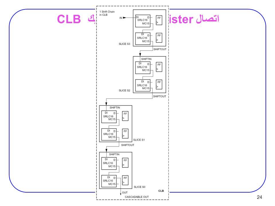24 اتصال shift registerها در يك CLB