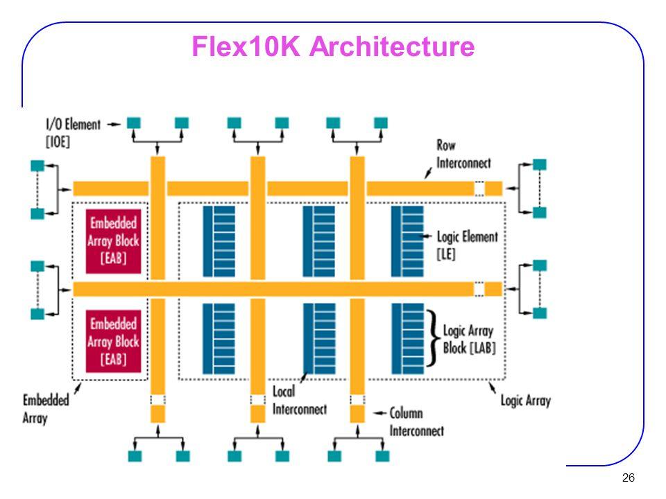 26 Flex10K Architecture