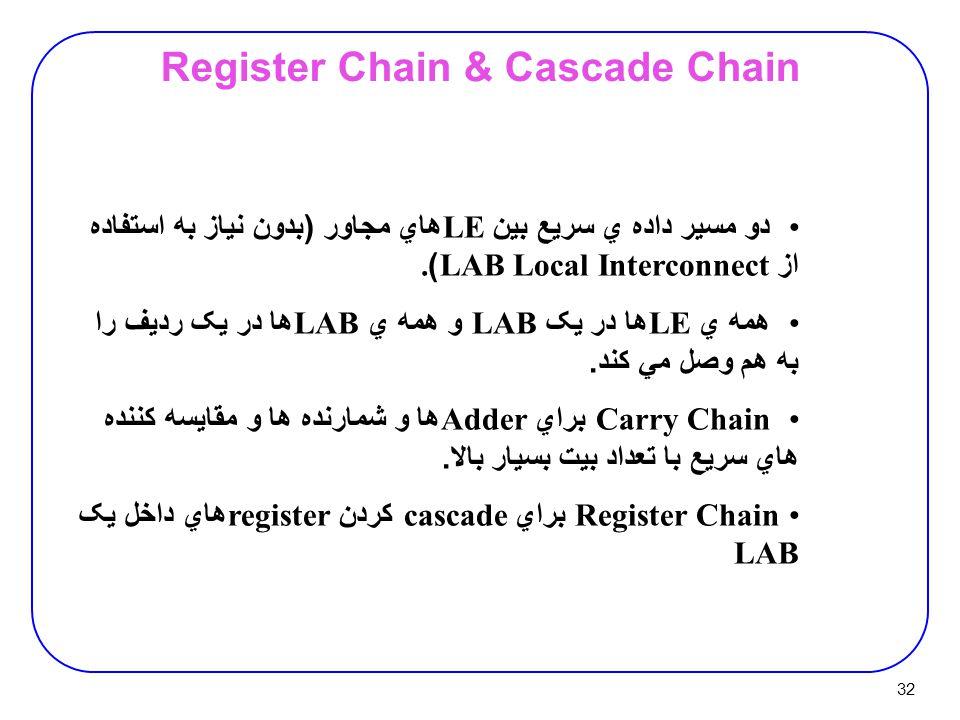 32 Register Chain & Cascade Chain دو مسير داده ي سريع بين LE هاي مجاور ( بدون نياز به استفاده از LAB Local Interconnect).