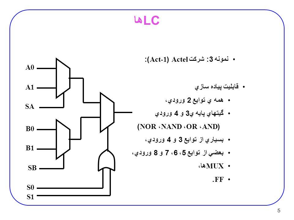 5 هاLC نمونه 3 : شرکت Actel (Act-1): A0 A1 SA B0 B1 SB S0 S1 قابليت پياده سازي همه ي توابع 2 ورودي، گيتهاي پايه ي 3 و 4 ورودي (AND ، OR ، NAND ، NOR) بسياري از توابع 3 و 4 ورودي، بعضي از توابع 5 ، 6 ، 7 و 8 ورودي، MUX ها، FF.
