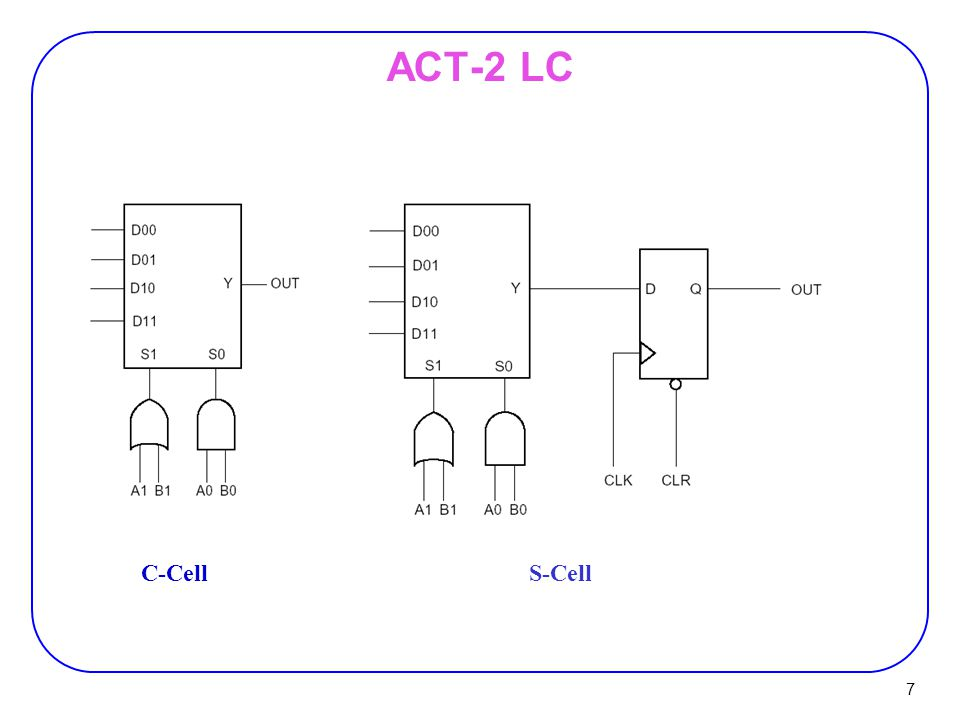 7 ACT-2 LC C-CellS-Cell