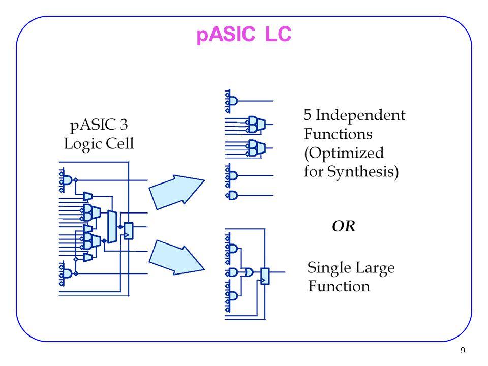 9 pASIC LC