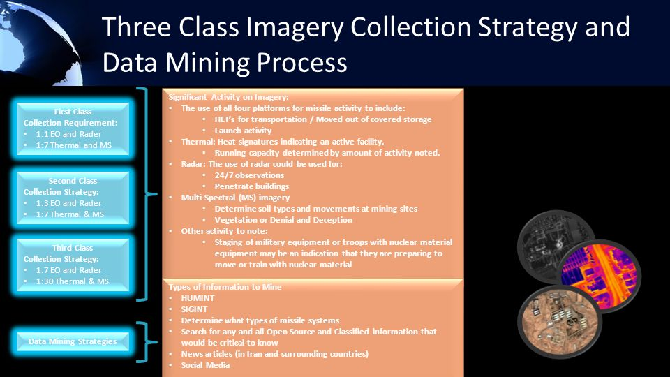 Three Class Imagery Collection Strategy and Data Mining Process First Class Collection Requirement: 1:1 EO and Rader 1:7 Thermal and MS First Class Co