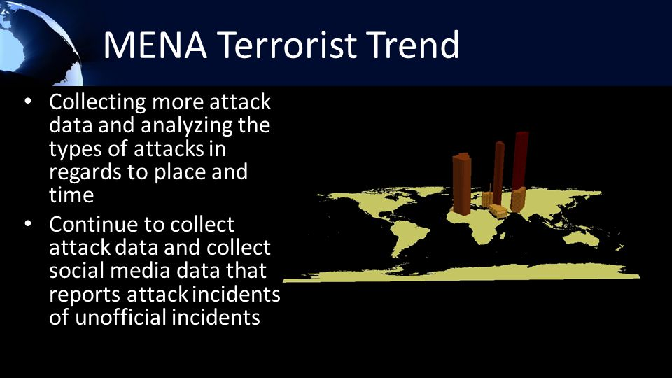 MENA Terrorist Trend Collecting more attack data and analyzing the types of attacks in regards to place and time Continue to collect attack data and c