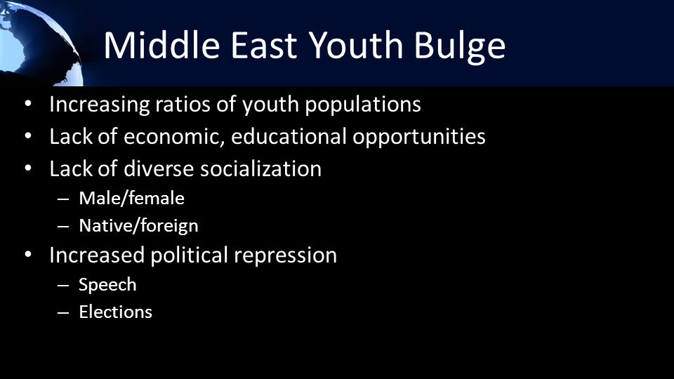 Middle East Youth Bulge Increasing ratios of youth populations Lack of economic, educational opportunities Lack of diverse socialization – Male/female