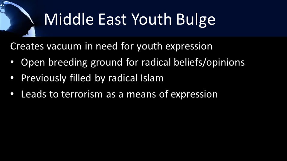 Middle East Youth Bulge Creates vacuum in need for youth expression Open breeding ground for radical beliefs/opinions Previously filled by radical Isl