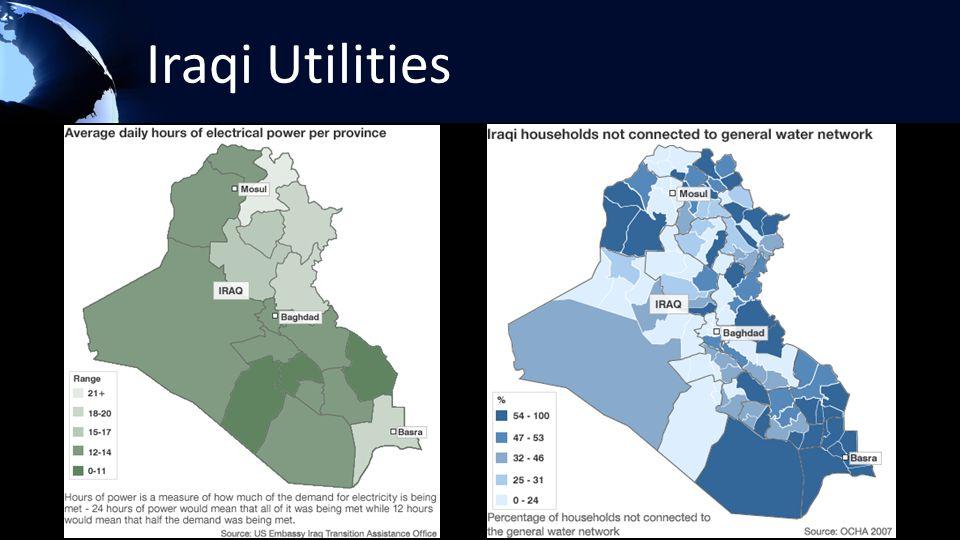 Iraqi Utilities