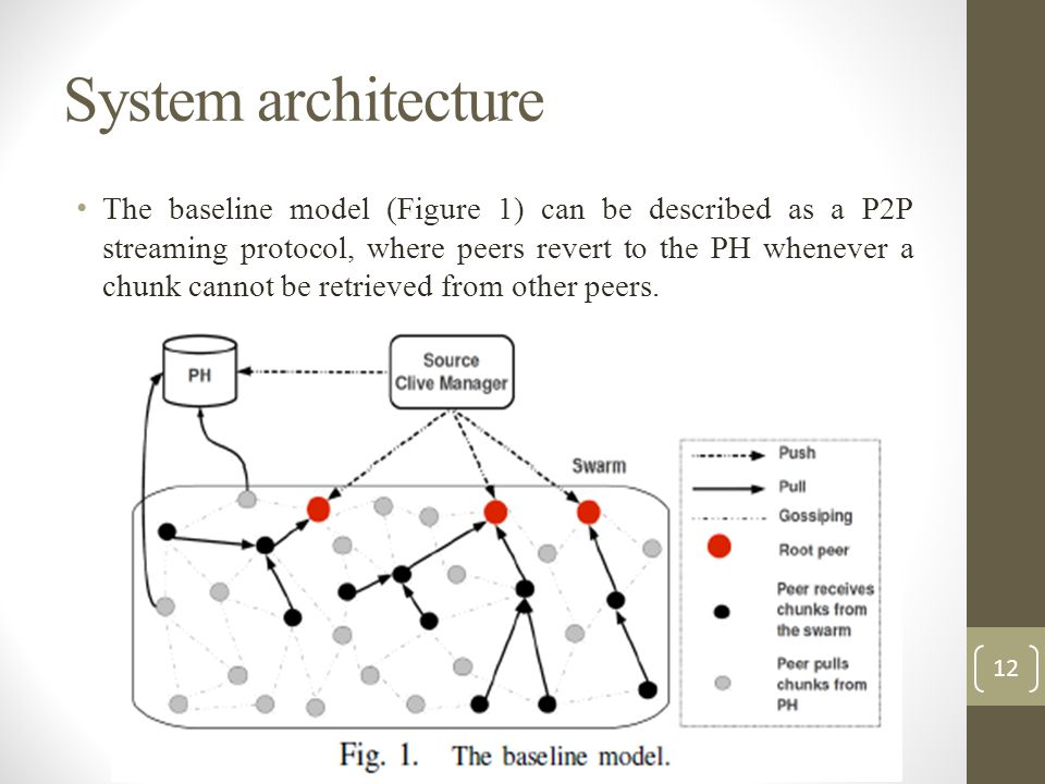 System architecture The baseline model (Figure 1) can be described as a P2P streaming protocol, where peers revert to the PH whenever a chunk cannot be retrieved from other peers.