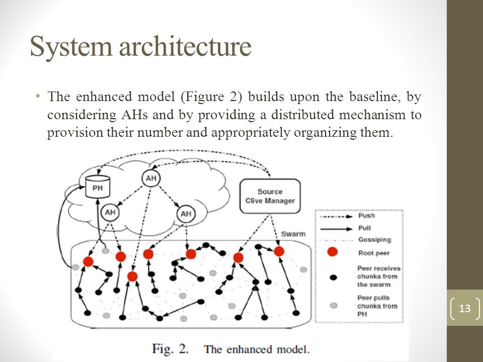 System architecture The enhanced model (Figure 2) builds upon the baseline, by considering AHs and by providing a distributed mechanism to provision t