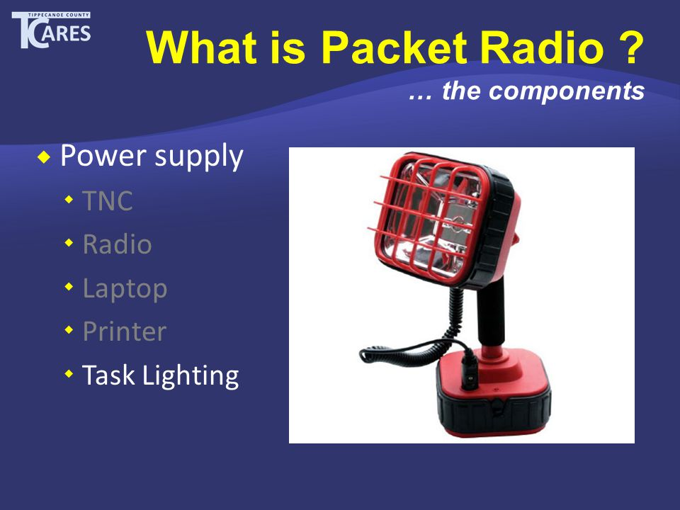 What is Packet Radio .
