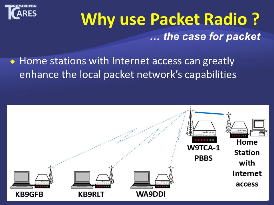 Why use Packet Radio .