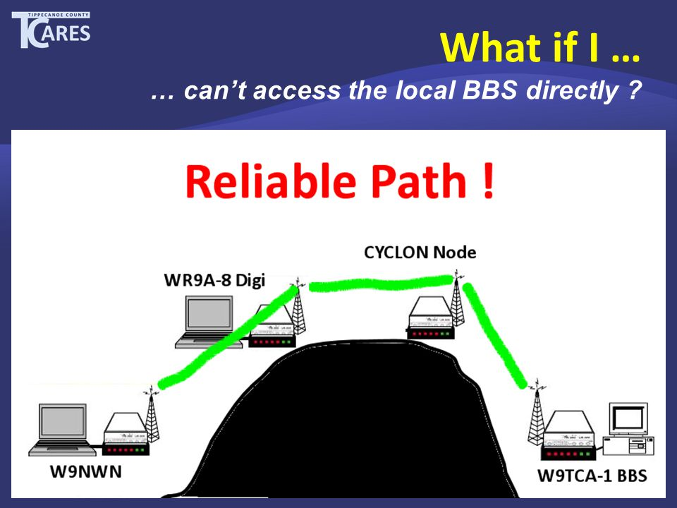 What if I … … can't access the local BBS directly