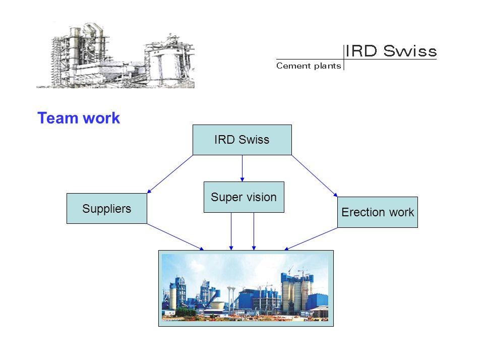 Team work IRD Swiss Suppliers Super vision Erection work