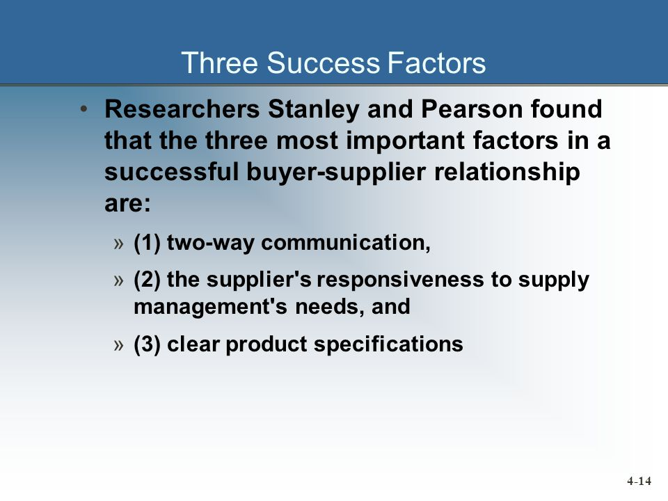 Three Success Factors Researchers Stanley and Pearson found that the three most important factors in a successful buyer-supplier relationship are: »(1) two-way communication, »(2) the supplier s responsiveness to supply management s needs, and »(3) clear product specifications 4-14