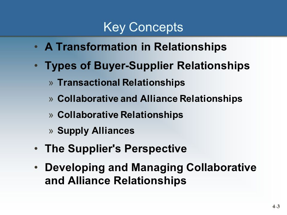 Key Concepts A Transformation in Relationships Types of Buyer-Supplier Relationships »Transactional Relationships »Collaborative and Alliance Relationships »Collaborative Relationships »Supply Alliances The Supplier s Perspective Developing and Managing Collaborative and Alliance Relationships 4-3