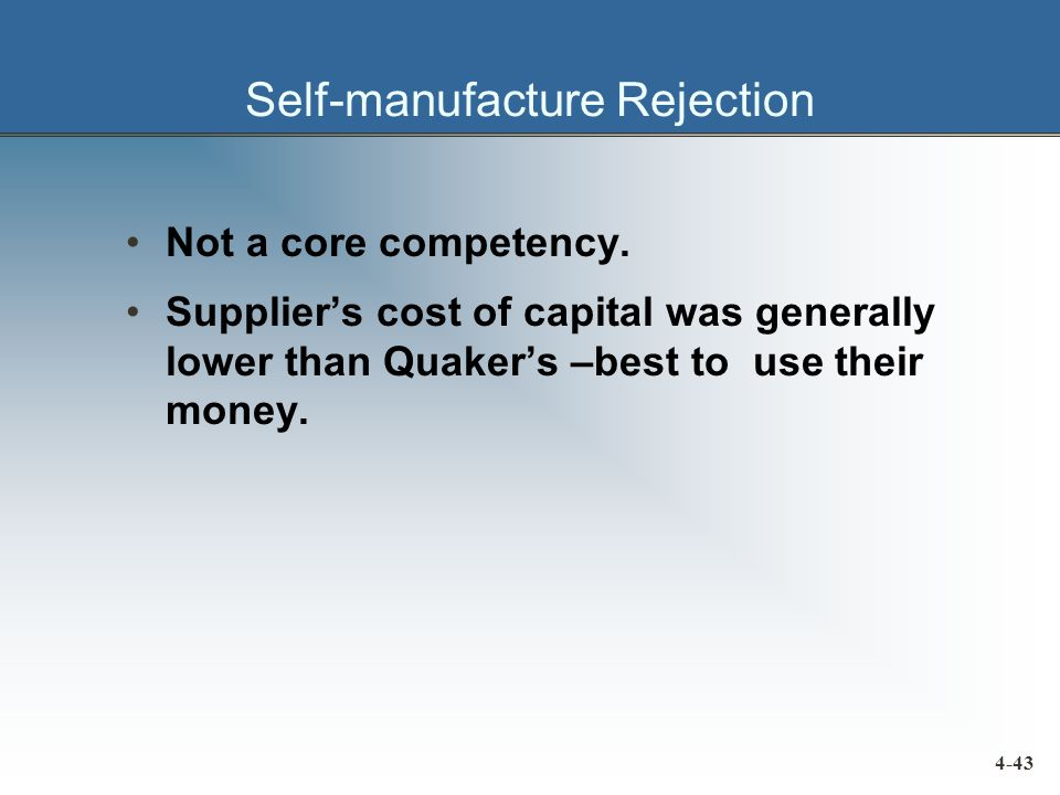 Self-manufacture Rejection Not a core competency.